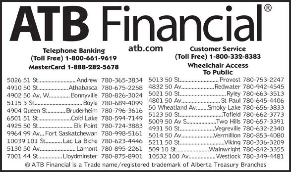 ATB Financial (1-800-332-8383) - Display Ad - 7001 44 St................ 780-875-8901 Lloydminster 10532 100 Av.................. 780-349-4481 Westlock Customer Service Telephone Banking (Toll Free) 1-800-332-8383 (Toll Free) 1-800-661-9619 Wheelchair Access MasterCard 1-888-282-5678 To Public 5013 50 St.......................... 780-753-2247 Provost 5021 50 St............................... 780-663-3513 Ryley 4902 50 Av. W.............. 780-826-3024 Bonnyville 4801 50 Av.......................... 780-645-4406 St Paul 5115 3 St................................ 780-689-4099 Boyle 50 Wheatland Av........ 780-656-3833 Smoky Lake 4904 Queen St............ 780-796-3616 Bruderheim 5123 50 St............................. 780-662-3773 Tofield 6501 51 St...................... 780-594-7149 Cold Lake 5009 50 Av S.................... 780-657-3391 Two Hills 4925 50 St....................... 780-724-3883 Elk Point 780-632-2340 Vegreville 9964 99 Av... 780-998-5161 Fort Saskatchewan 4931 50 St........................ 780-365-3834 Andrew 4832 50 Av...................... 780-942-4545 Redwater 5026 51 St......................... 4910 50 St.................... 780-675-2258 Athabasca 5014 50 Av...................... 780-853-4080 Vermillion 10039 101 St........... 780-623-4446 Lac La Biche 780-336-3209 Viking 5130 50 Av........................ 780-895-2261 Lamont 509 10 St...................... 780-842-3355 Wainwright 5211 50 St..............................